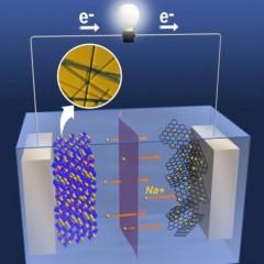 Nueva Bateria Electrolítica y Desalinizadora de Agua