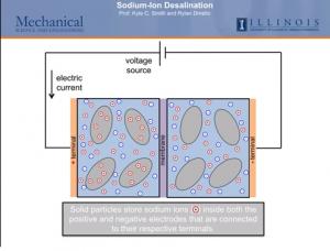bateria-iones-sodio-desalinizar-agua